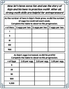 """One Hen""-Kojo, The Entrepreneur-Level B (ELA/Math/Personal Financial Lit.)"