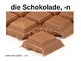 Komm Mit! German Level 2 Chapter 2-3 vocabulary picture presentation