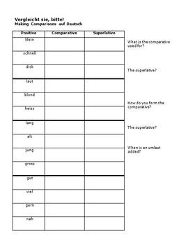 Komparativ und Superlativ Notes