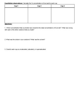 Kool Aid Chemistry (Solutions and Percent Concentration) Lab (easy lab)