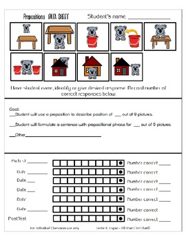 Kool Koala Kinder #2- Common Core Prepositions