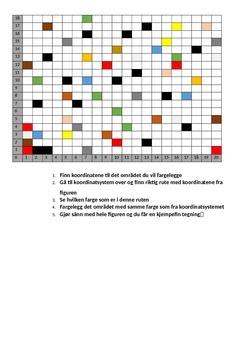 Koordinatsystemet- Gøyale oppgaver