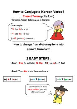 Korean Verbs Conjugation Guide: Present Tense