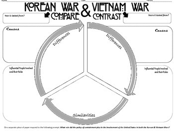 korean vietnam war compare and contrast graphic organizer tpt. Black Bedroom Furniture Sets. Home Design Ideas