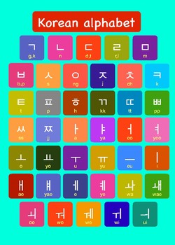 Korean alphabet poster