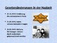 Kristallnacht / Hitler / Nazis / World War Two / Persecution of the Jews