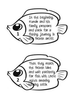 Kumak's Fish Sequencing Activity with Printable Fish