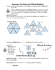 Kung Fu Fractions: Equivalent Fractions, Mixed Numbers, Im