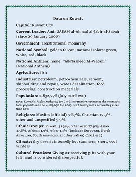 Kuwait Geography Maps, Flag, Data, Assessment - Map Skills Data Analysis