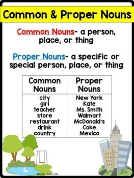 L.1.1.b- Common and Proper Nouns, Possessive Nouns