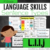 L.1.1.j Types of Sentences - L1.1.j