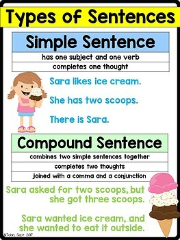 L.2.1.f Types of Sentences (Compound and Simple Sentences)