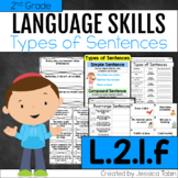 L.2.1.f Types of Sentences (Compound and Simple Sentences)