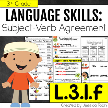 L.3.1.f Subject Verb Agreement and Pronoun Antecedent Agreement