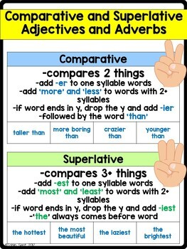 L.3.1.g Comparative and Superlative Adjectives and Adverbs