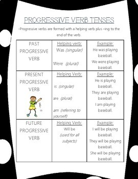 Progressive Verbs Unit: Task Cards, Sorting, worksheets, assessment, more