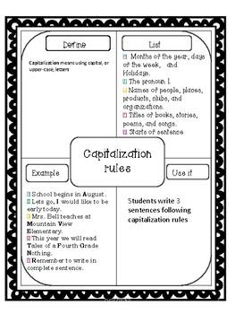 Common Core L.4.2a Capitalization standard based lesson