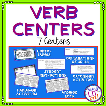 L.5.1 The Perfect Tense, Various Tenses, and Inappropriate Shifts Verb Centers