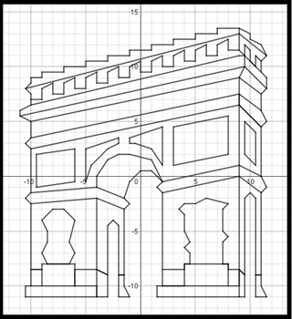 L'Arc de Triomphe - A Coordinate Graphing Activity