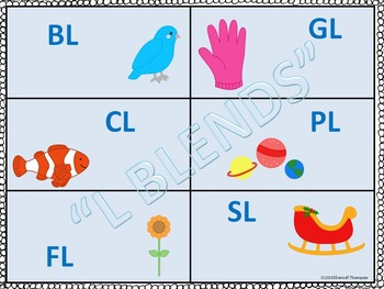 Phonics: L Blends (Sorting Game)