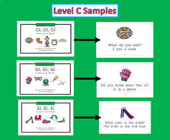 L Blends Readers BUNDLE Levels A and C (Printable and Projectable Books)
