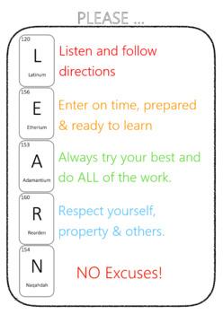A3 L.E.A.R.N. Anchor Chart Poster
