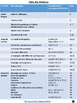 """LES STRATÉGIES DE LECTURE ET L'ÉTUDE D'UN ROMAN: Mini-Livret du format 8.5""""X5.5"""""""