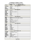 L'Etranger Chapter 4 Vocabulary Glossary