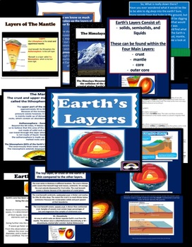 ANIMATED  POWERPOINTS: THE LAYERS OF THE EARTH ~ WITH INTERACTIVE REVIEW