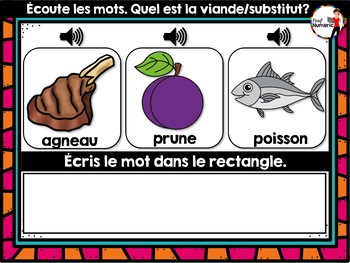 L'alimentation BOOM Cards : Viande et Substituts (french food groups)