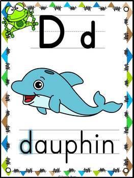 L'alphabet - Affiches - French Alphabet Posters - Thème: grenouilles