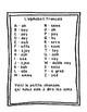 L'alphabet Français (Alphabet in French)