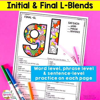 L and L Blends Articulation Activities Coloring Pages- Distance Learning