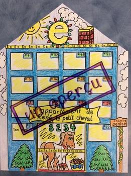 "L'appartement de René- FRENCH- Poster for the sound ""e"""