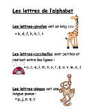 L'écriture des lettres de l'alphabet