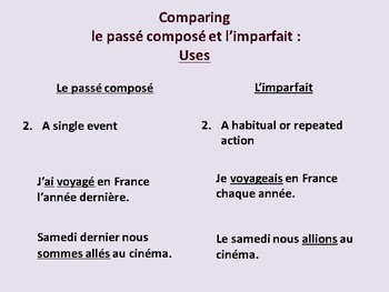 L'imparfait, explication et exercices, French 2