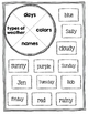 L1.5a: Categorizing vocabulary