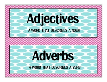 L.2.1(e) Adjective and Adverb Pocket Chart