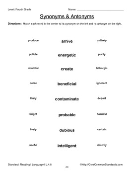 L.4.5 Fourth Grade Common Core Worksheets, Activity, and Poster