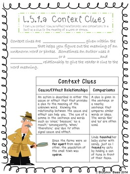 L.5.4 Context Clues, Affixes and Roots, Reference Materials