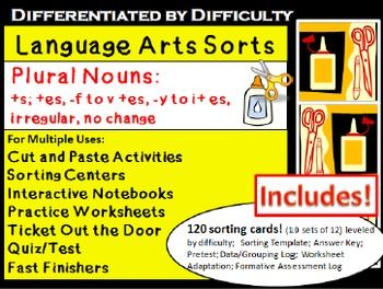 LA Sorts for Interactive Learning: Using Rules to Create Plural Nouns