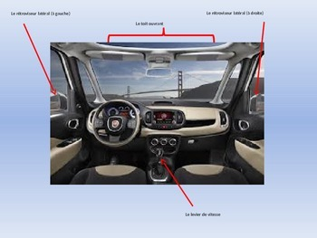LA VOITURE - Powerpoint for Car Part Vocabulary
