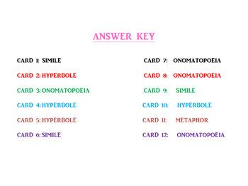 BUNDLED!  28 LA task cards: 12 Fig Lang & 16 POV, fact/opin, inference, setting