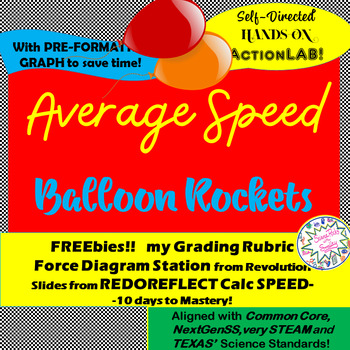 Average SPEED Balloon Rocket RACE LAB! Investigate & Graph!