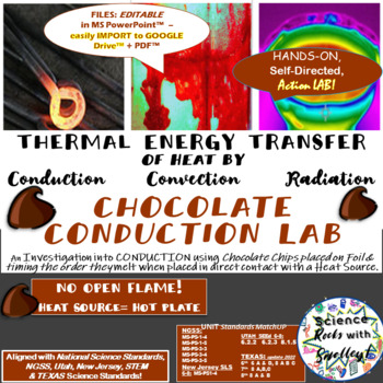 Thermal Energy- Chocolate Conduction LAB
