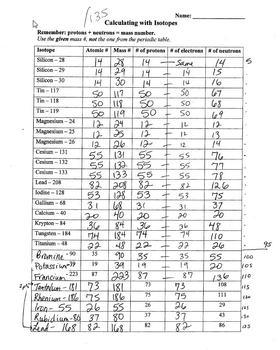 LAB & Worksheet: Isotopes