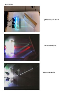 LAB interactions of light