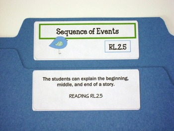 COMMON CORE LABELS  {4th Grade Standards}