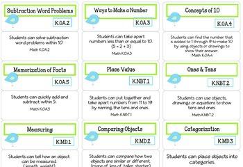 COMMON CORE LABELS: {Kindergarten Standards}