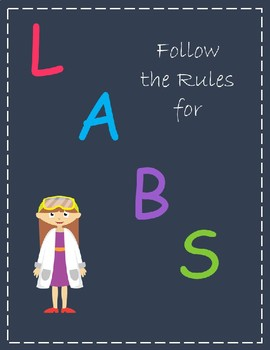 LABS Safety Posters